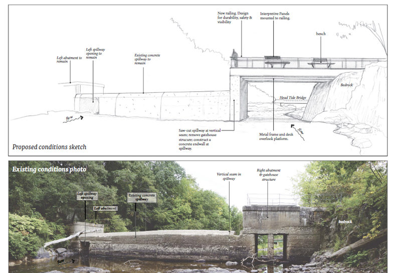 A rendering of what the Head Tide Dam would look like after implementation of the dam committee's unanimous proposal (above) with a recent photo of the dam.