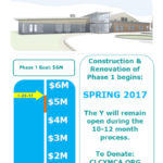 YMCA Capital Campaign Update, Groundbreaking Date