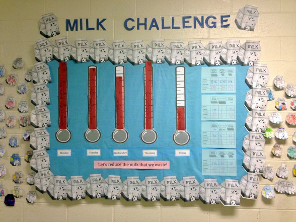 The Milk Challenge experiment involved students calculating number of cartons of leftover milk dumped each day from Monday-Thursday. On Friday, they made a challenge to the school to drink as much milk as they could.