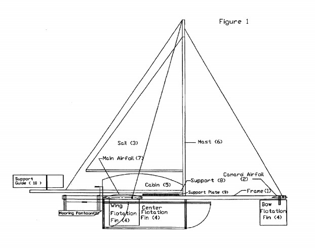 A side view of the sailboat design patented by Round Pond resident Richard Chutter.