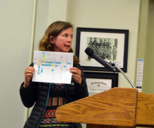 Wiscasset business owner Cordelia Oehmig shows the Wiscasset Board of Selectmen a survey of downtown business owners demonstrating opposition to the Maine Department of Transportation's current proposal for the downtown traffic project. (Charlotte Boynton photo)