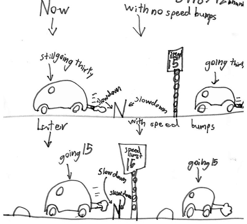 A drawing by Max Blake, 8, of Newcastle, advocates for speed bumps on Timber Lane. The Newcastle Board of Selectmen agreed to ask the Maine Department of Transportation to review the speed limit on the road.