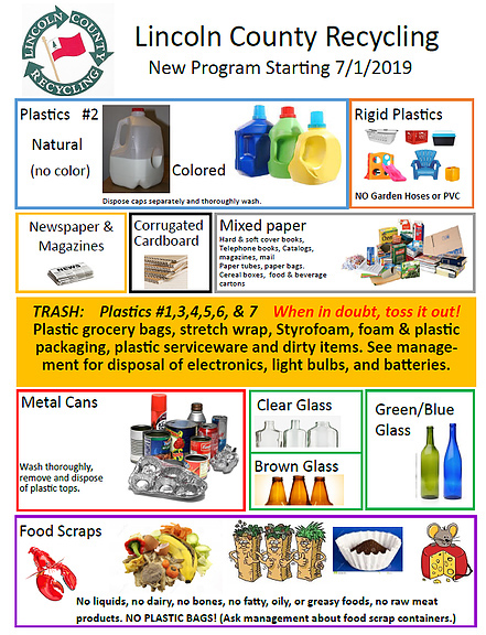 Lincoln County Recycling's official guide to recyclable materials. Lincoln County Administrator Carrie Kipfer said the guide applies to all the transfer stations in Lincoln County. (Image courtesy Lincoln County Recycling)