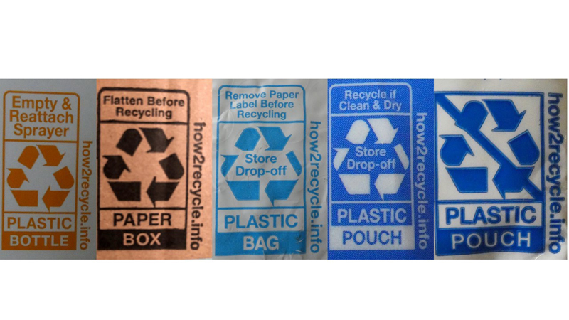 Examples of several How2Recycle labels from items in the authors' homes.
