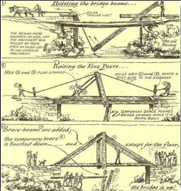 """A drawing from David Chase's """"Bridges of Whitefield, Maine"""" album shows the construction of a bridge."""