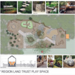 Natural Play Space Coming to Oak Point Farm
